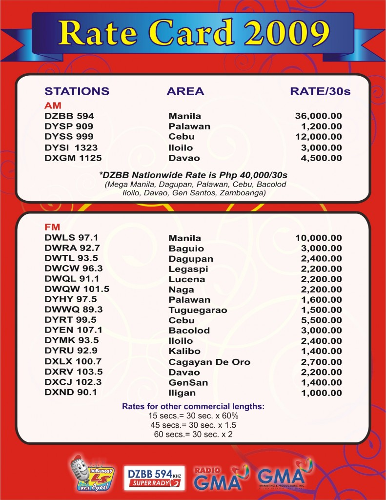 2009 Radio Rate Card Images - Frompo