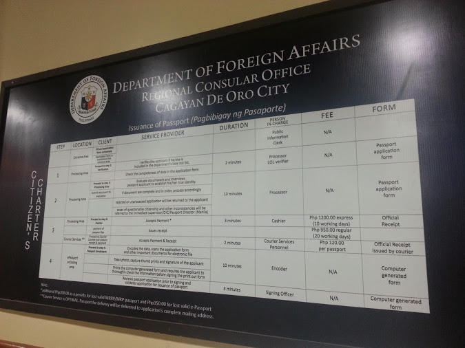 How To Apply And Renew Your Philippine Passport At Dfa Centrio Cdo